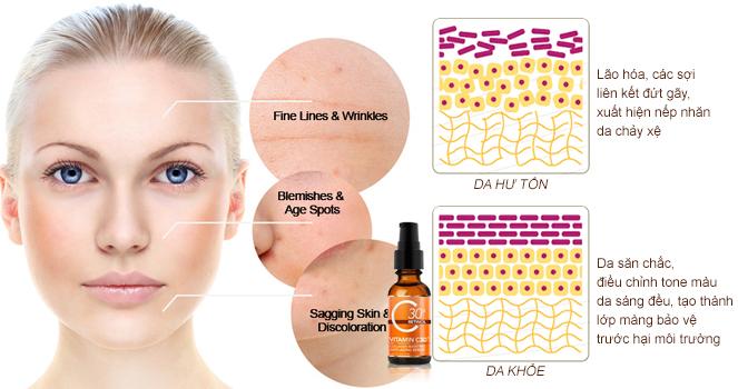 Hiệu quả cải thiện và tái tạo làn da của Tinh chất trắng da chống lão hóa Medpeel