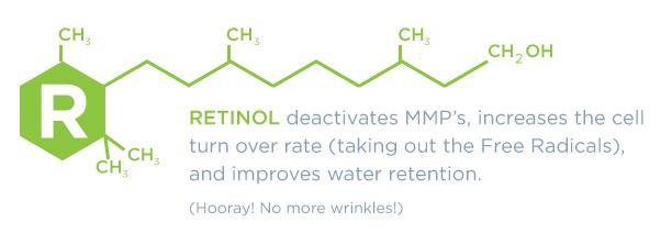 Cấu trúc của Rentinol - thành phần trong Tinh chất trắng da chống lão hóa Medpeel